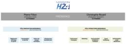 MissionH24, une structure qui repose sur des compétences issues des deux entités, l'Automobile Club de l'Ouest et GreenGT.